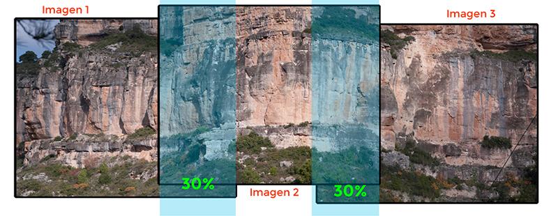 Montaje de fotografías para realizar la panorámica. Metodología de Climb Around.